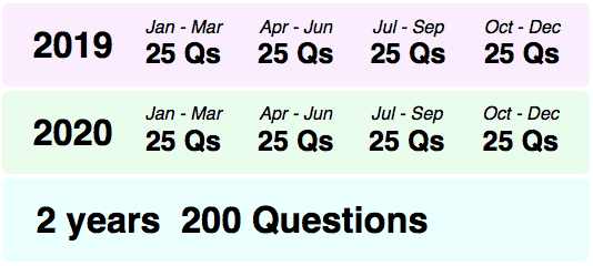 The time allotment for questions within each quarter